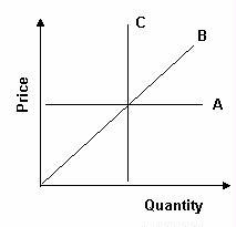 cfa level 2 mock exam 2016 pdf