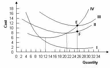 cfa level 1 practice questions pdf
