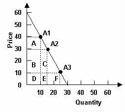Cfa Level 1 Cfa Study Preparation